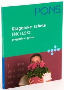 Glagolske tabele - engleski