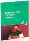 Glagolske tabele - italijanski