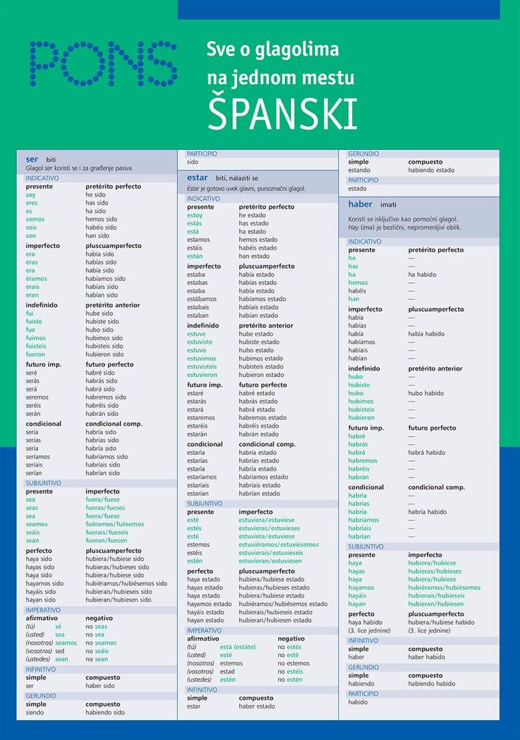 Sve o glagolima - španski
