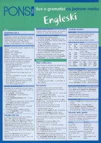 Sve o gramatici - engleski