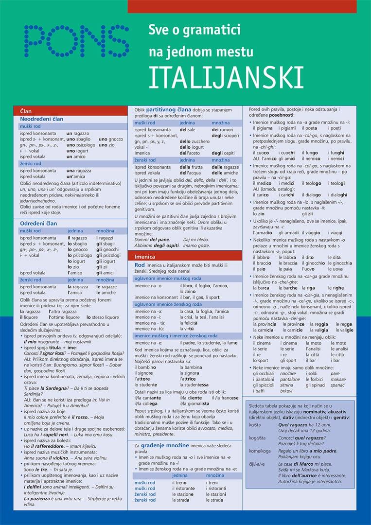 Sve o gramatici - italijanski