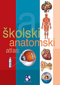 Školski anatomski atlas