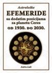 Efemeride od 1930. do 2030.