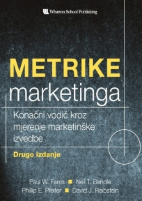 Metrike marketinga