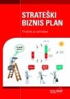 Strateški biznis plan