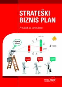 Strateški biznis plan