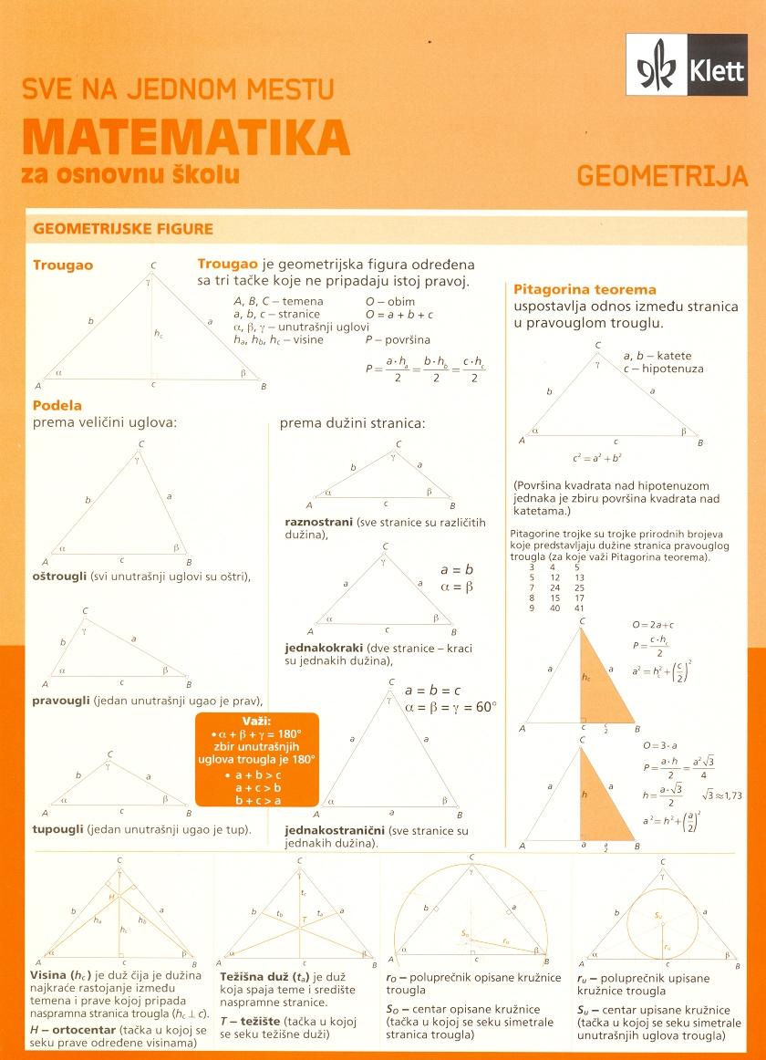 Matematika za osnovnu školu, Geometrija