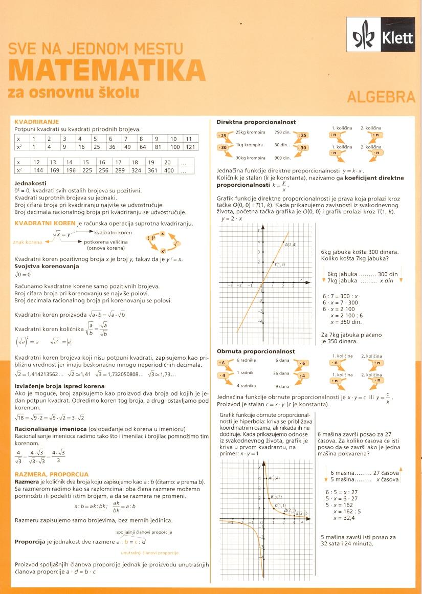 Matematika za osnovnu školu, Algebra