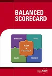 Balanced scorecard - radna grupa za izradu Balanced scorecard