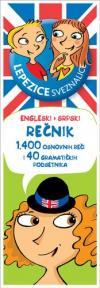 Lepezice sveznalice - učimo engleski: rečnik