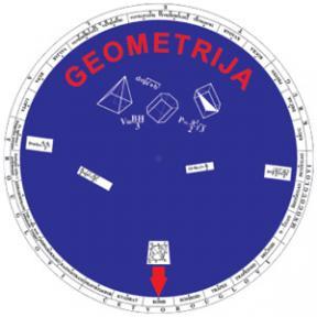Geometrija krug za četvrti razred osnovne škole