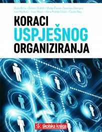 Koraci uspješnog organiziranja