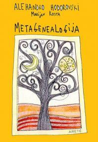 Metagenealogija
