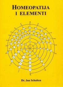 Homeopatija i elementi