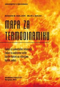 Mapa za termodinamiku